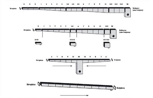 Beliebt Einbaurichtlinien FILCOTEN light und tec mini TP58